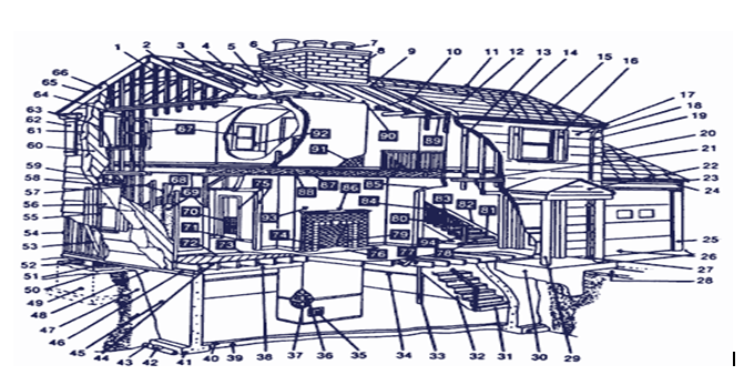 Residential home inspection diagram american inspection company residential home inspection diagram ccuart Image collections
